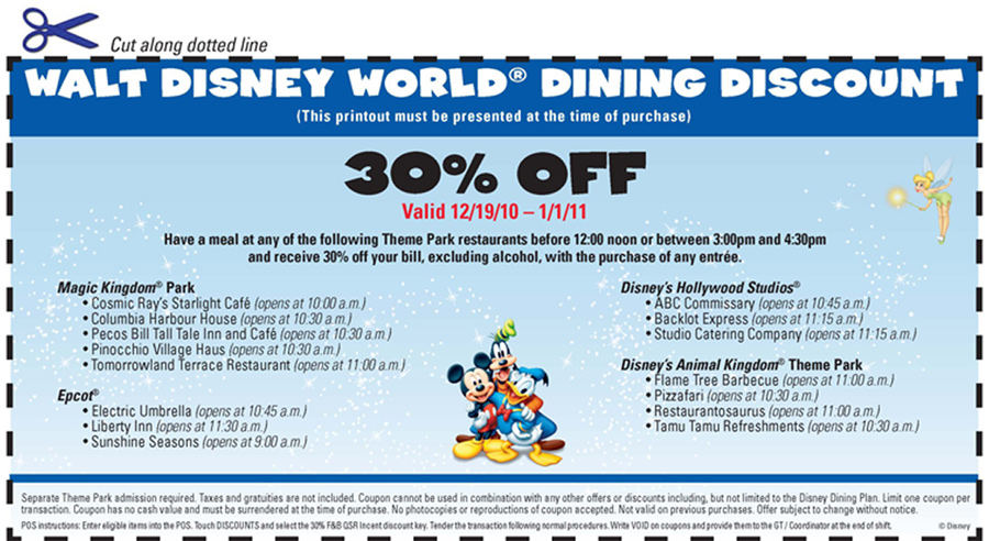 Discount dinner coupons