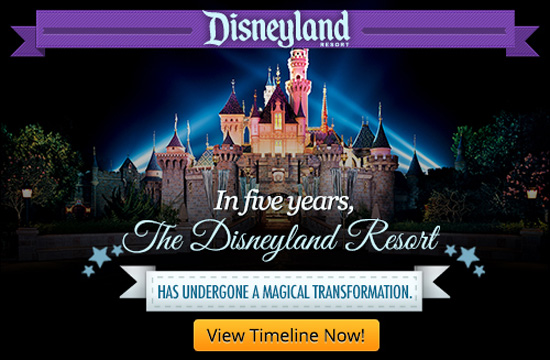 """Disneyland Resort Expansion Timeline"