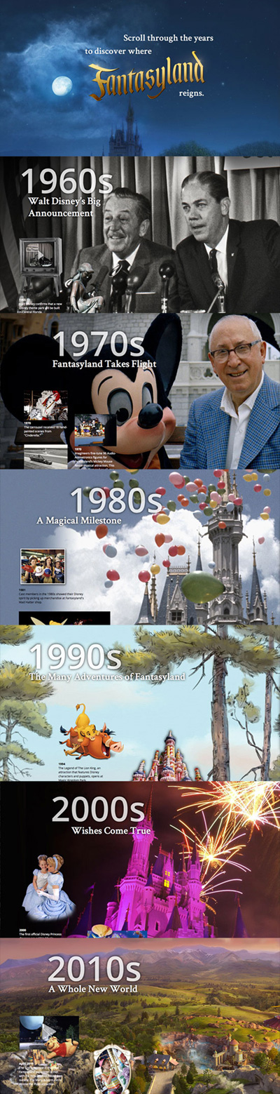 Interactive Timeline: Explore the History of Fantasyland at Magic Kingdom Park